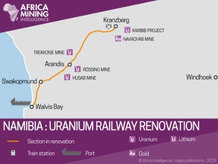 Namibia: uranium railway renovation
