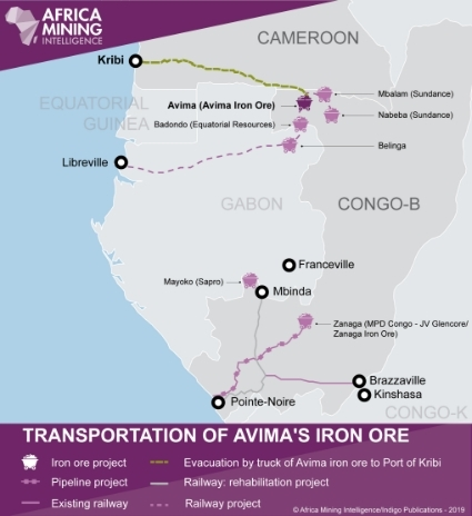 Transportation of Avima's iron ore.