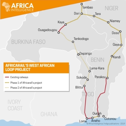 Tracks of the Africarail West African rail loop project.