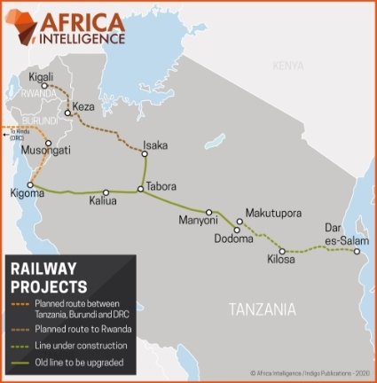 Railway projects between Tanzania, Burundi and DRC.