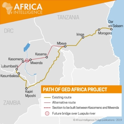 Path of GED Africa project.
