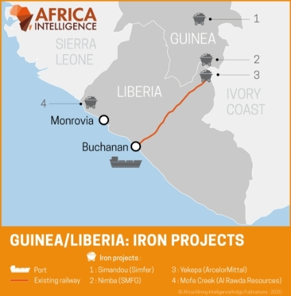 Guinea/Liberia: iron projects.