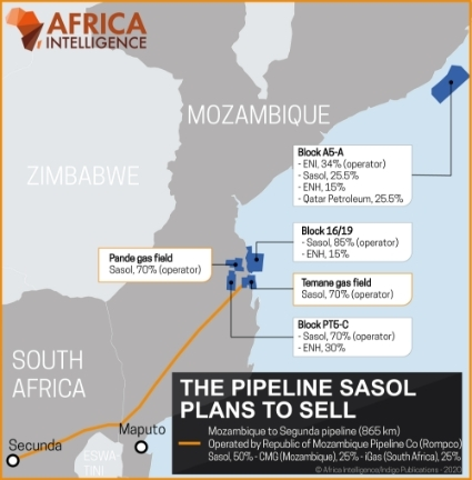 The pipeline Sasol plans to sell.
