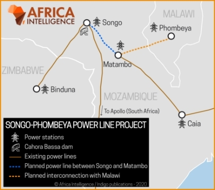 Songo-Phombeya power line project.