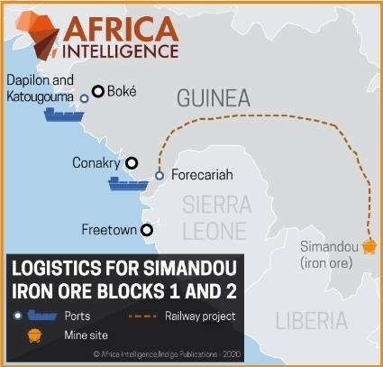 Logistics for Simandou iron ore blocks 1 and 2.