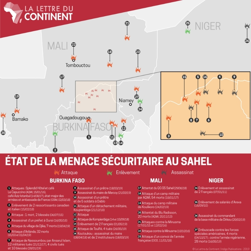 Map of the main terrorist attacks in Sahel these past few years.