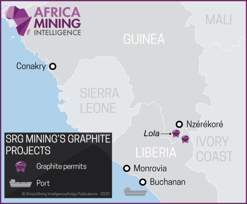 SRG mining's graphite projects.
