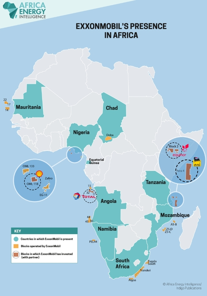 AFRICA : ExxonMobil plays catch-up to Total and ENI