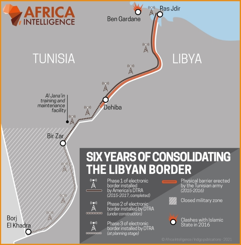 Six years of consolidating the Libyan border.